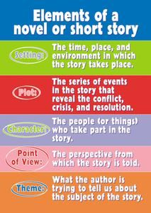 You must have all of these for any story.  Poster Elements Of A Novel | T-A63260