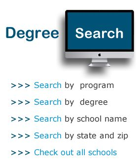The process of starting a degree can be a challenging one at best.For that reason we have created this website providing you with tips,tricks and inside resources to starting your degree now.how to start a degree,how to pay for college,applying to college,applying for college.