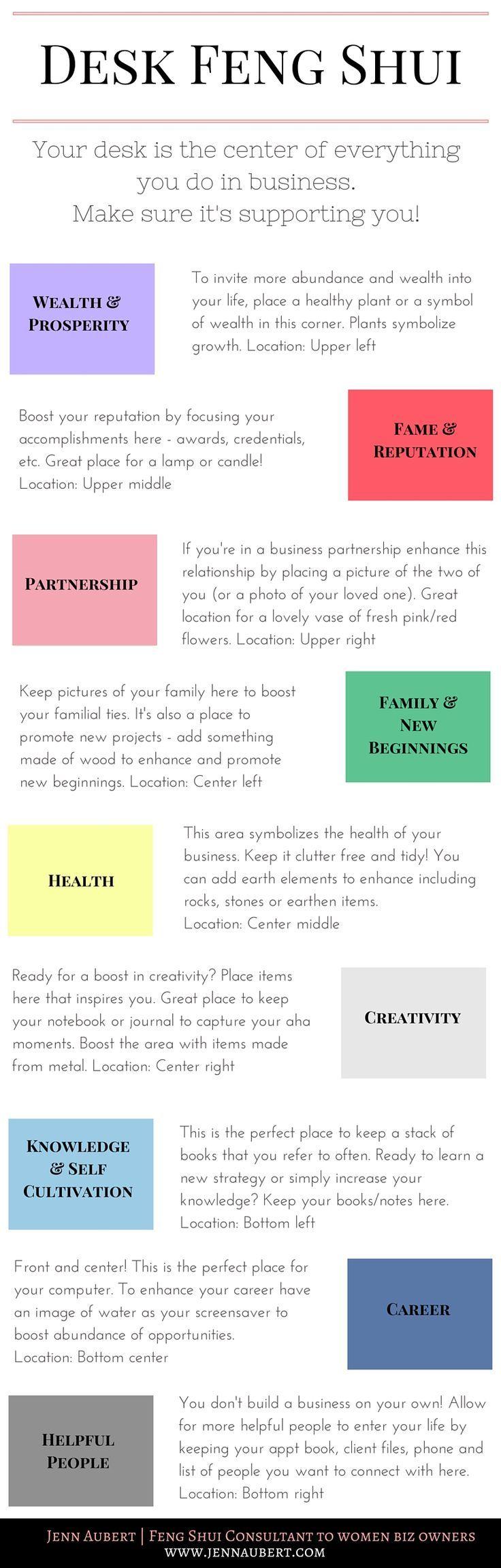 Desk Feng Shui for Business Success