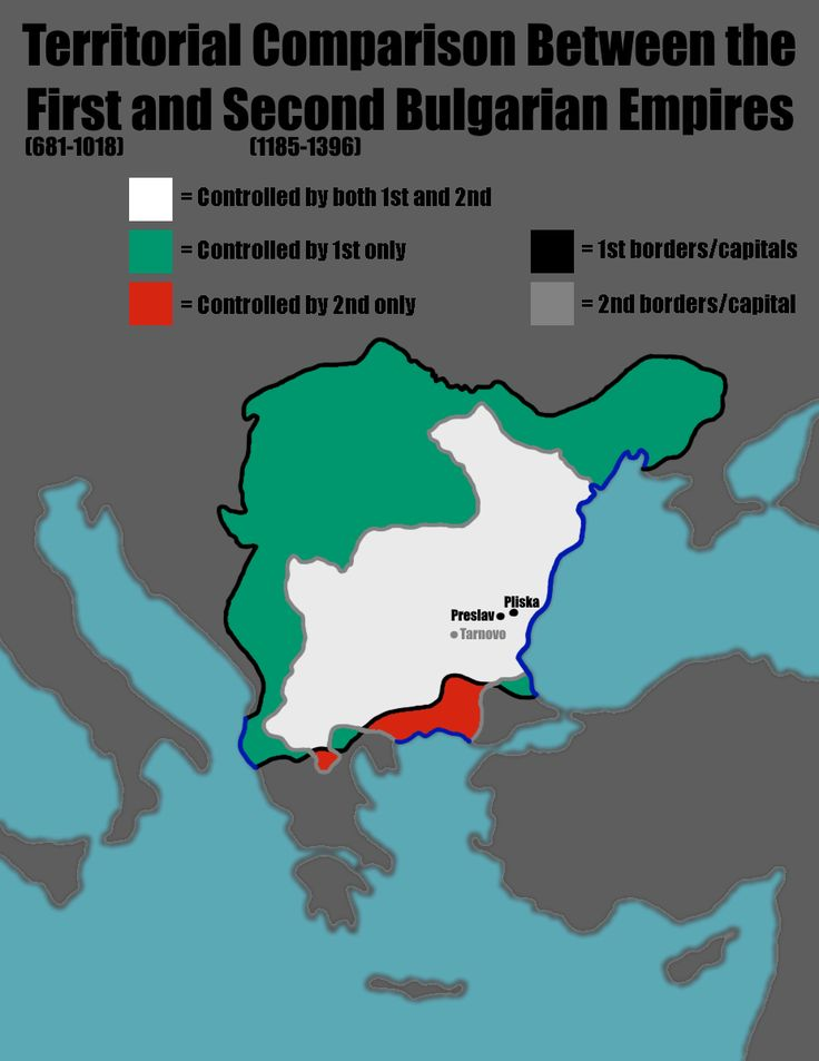 Territorial Comparison Between First and Second Bulgarian