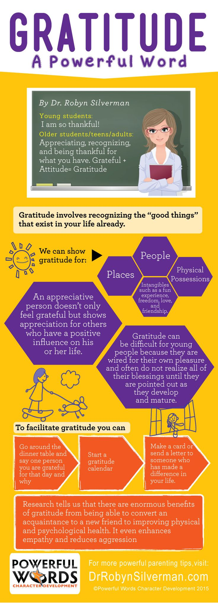 Teaching children about Gratitude