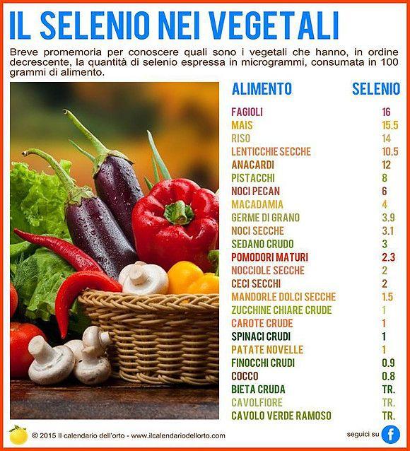 Il SELENIO nei vegetali