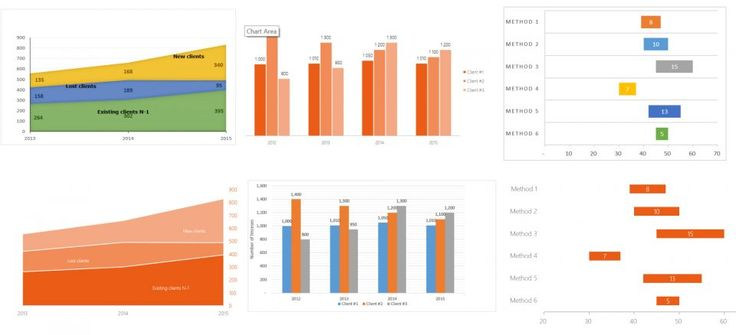 8 Ways To Make Beautiful Finance Charts in Excel :http://blog.upslide.net/ways-to-make-beautiful-financial-charts-and-graphs-in-excel/