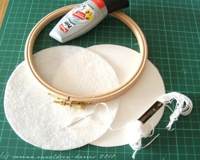 Embroidery hoop framing tutorial.