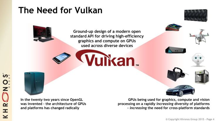 Khronos introduces Vulkan - the next-generation of OpenGL - http://vr-zone.com/articles/khronos-introduces-vulkan-next-generation-opengl/88039.html