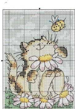 Margaret Sherry Kitten and flowers *shares Margaret Sherry KEY CHART