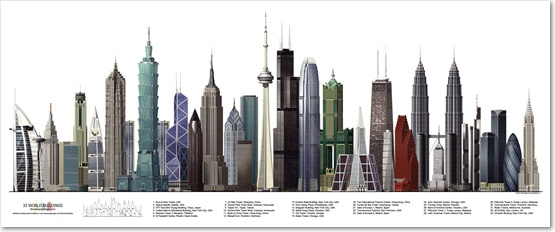 I want one of these. Worlds tallest skyscrapers poster.