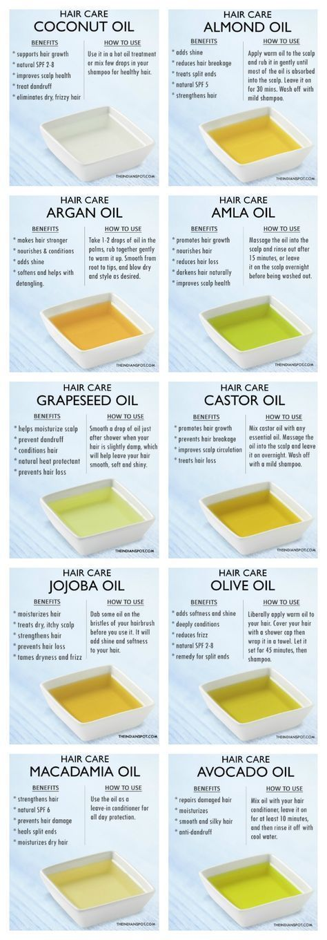 Uses for carrier oils
