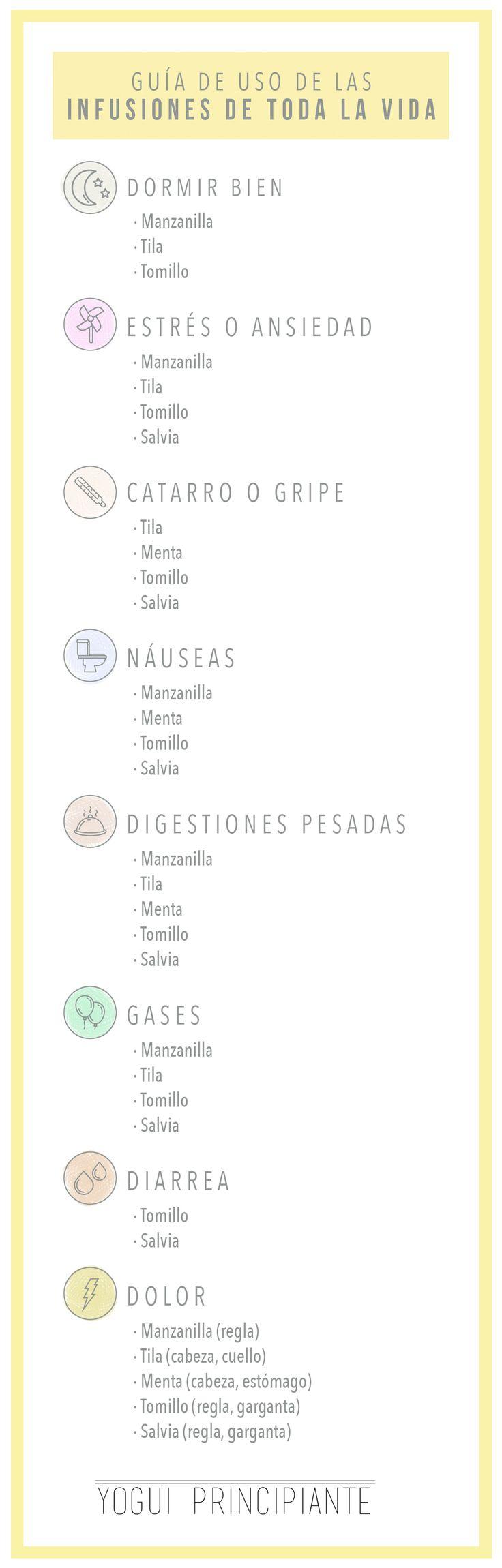 Guía para el uso de infusiones de por vida.   – Remedios