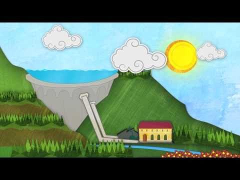 Come funziona l'energia idroelettrica? - YouTube