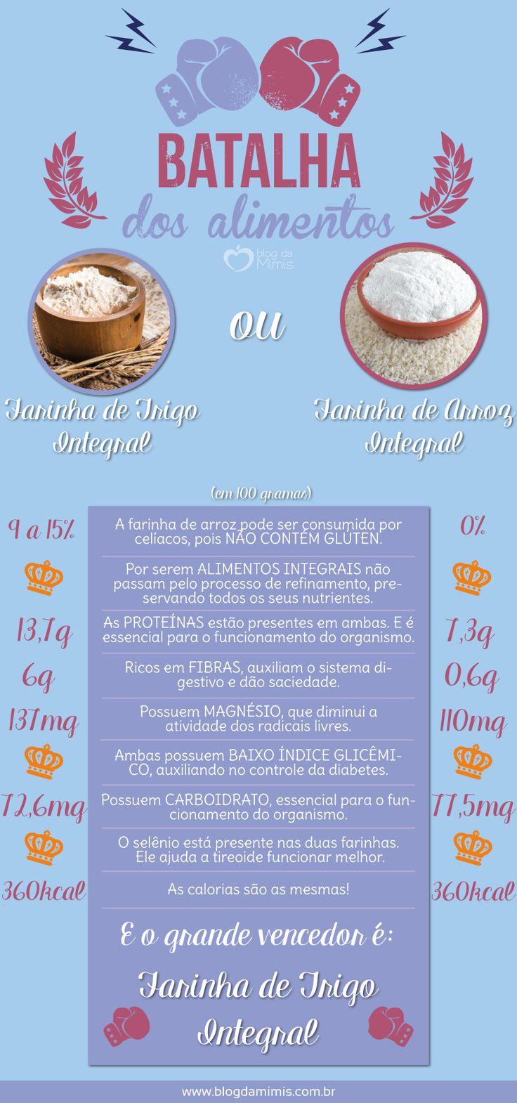 Batalha dos alimentos: farinha de trigo versus farinha de arroz - Blog da Mimis #farinha #farinhadearroz #arroz #trigo #integral #alimentação #tips #diet