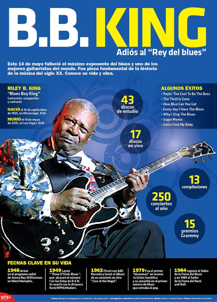 """#Conoce la vida y obra de B.B. King, el """"Rey del Blues"""", quien falleció a los 89 años.   #Infografia"""