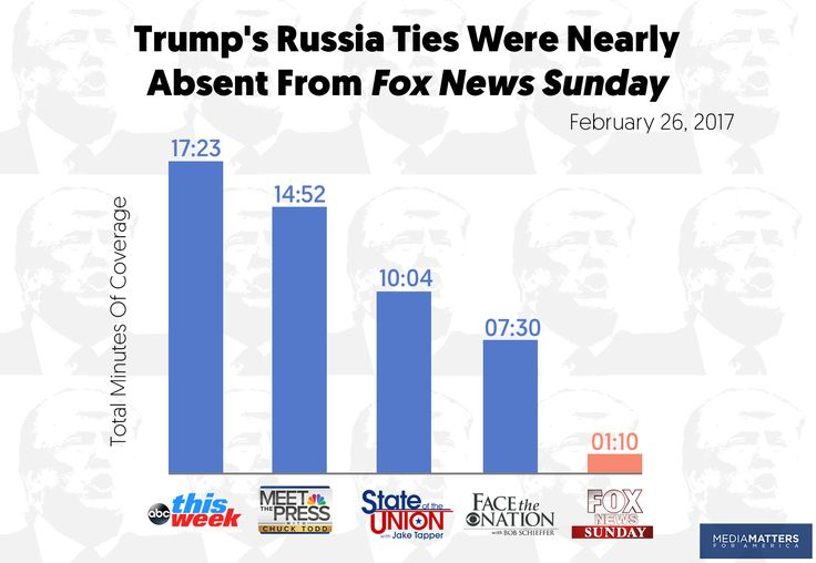 The ongoing saga surrounding reported entanglements between President Donald Trump, his current and former aides, and the Russian government was a leading topic of discussion for hosts and guests during the February 26 editions of the Sunday morning news shows -- except for Fox News Sunday, where the controversy was barely mentioned.  The Trump a