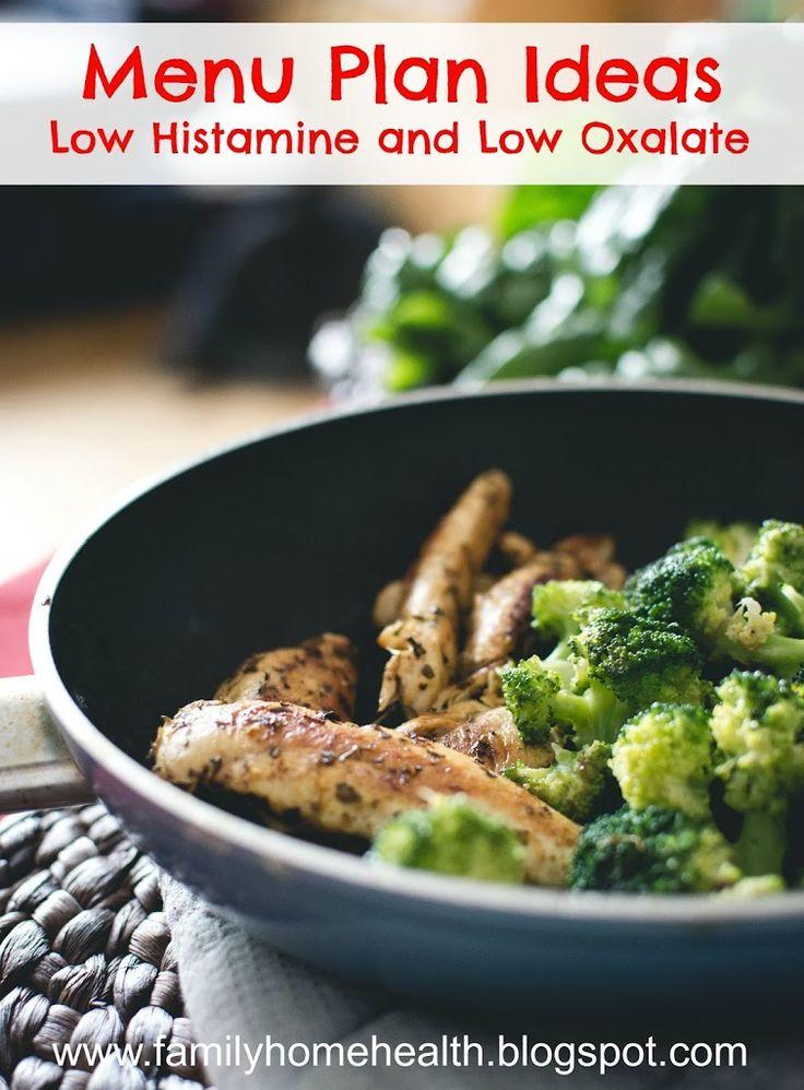 Low Oxalate Diet Recipes Kidney Stones