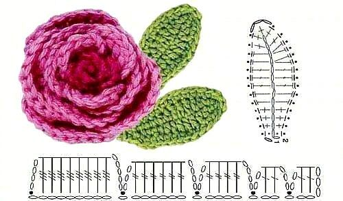1000+ images about knitting/crochet on Pinterest Cable, Stitches and Charts