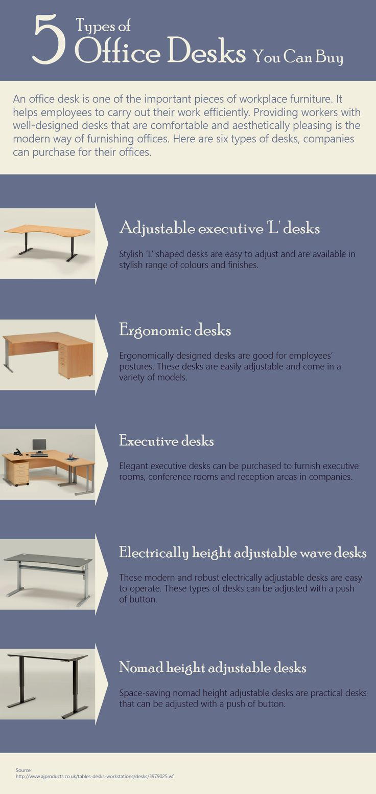 35 best Furniture Infographics images on Pinterest | Infographics ...