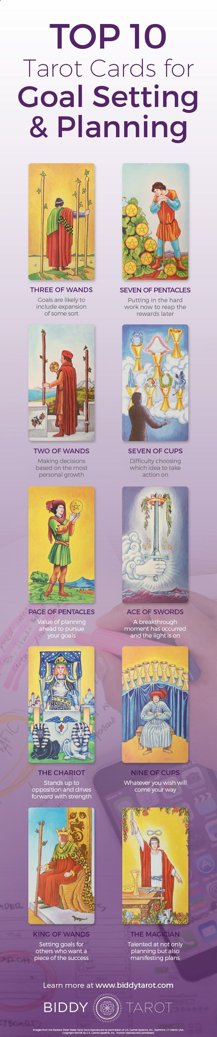 You know where you #want to go but you're not quite sure how to get there. If these cards appear in a reading, it's a good indication that it's time to #plan and set some #goals. Download your free copy of my Top 10 Tarot Cards for love, finances, career, life purpose and so much more at www.biddytarot.co... It's my gift to you!