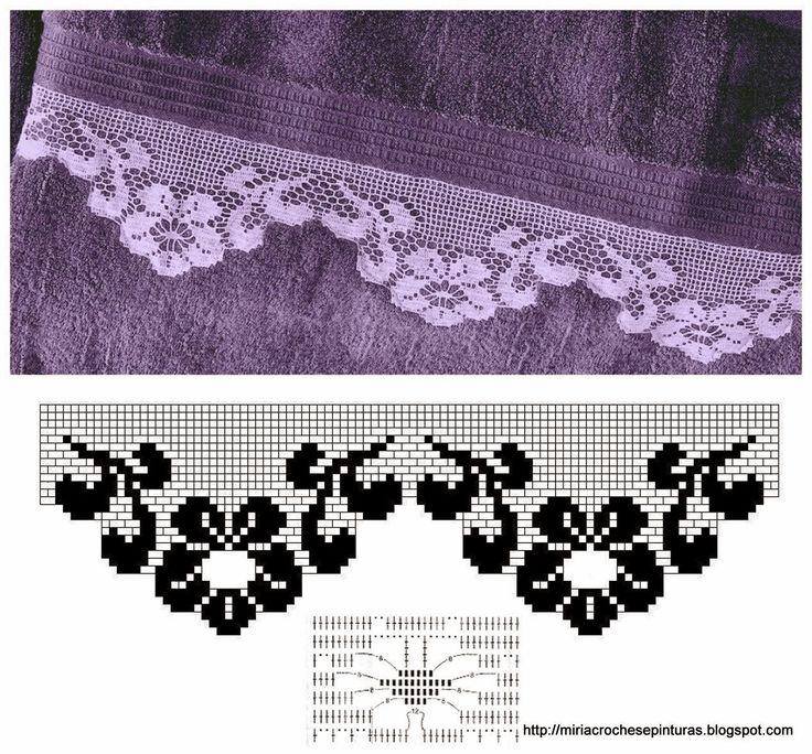 Inspirações de Croche com Any Lucy: Vestido/Free People
