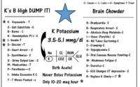 Nephrotic vs Nephritic Syndrome – Doctors-Online