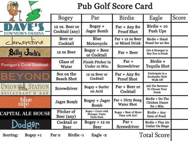 Summer Birthday Party Ideas Pub Golf …
