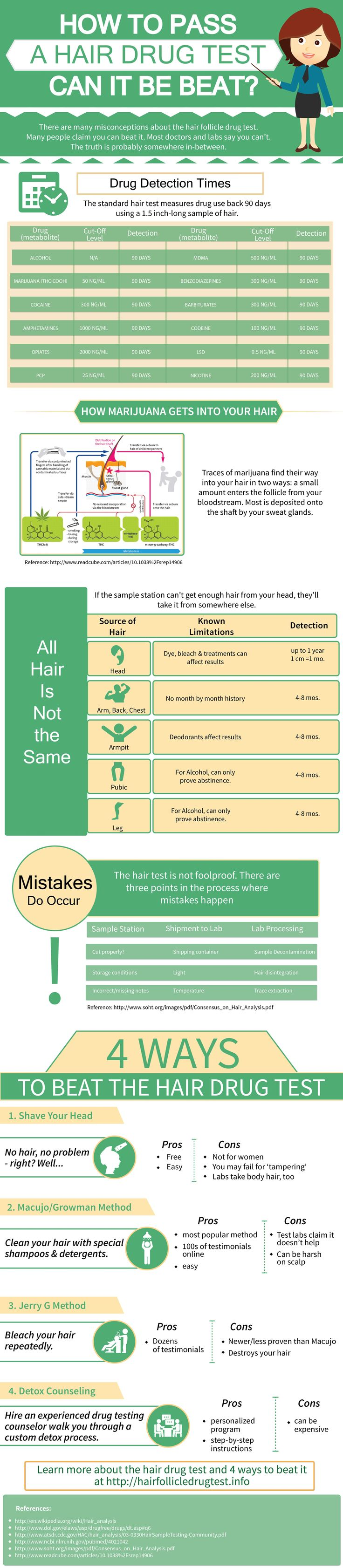 How to Pass a Hair Follicle Drug Test | Dot Physical Los Angeles