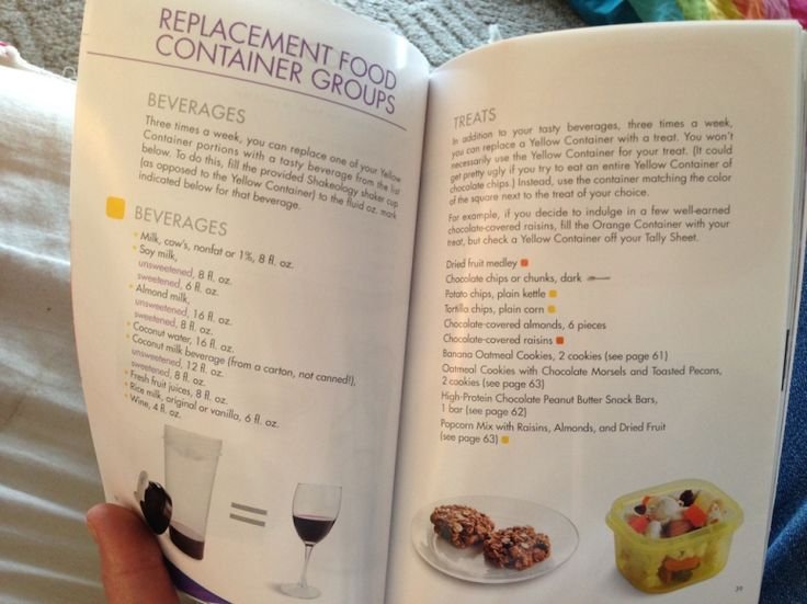 21 day fix substitutions