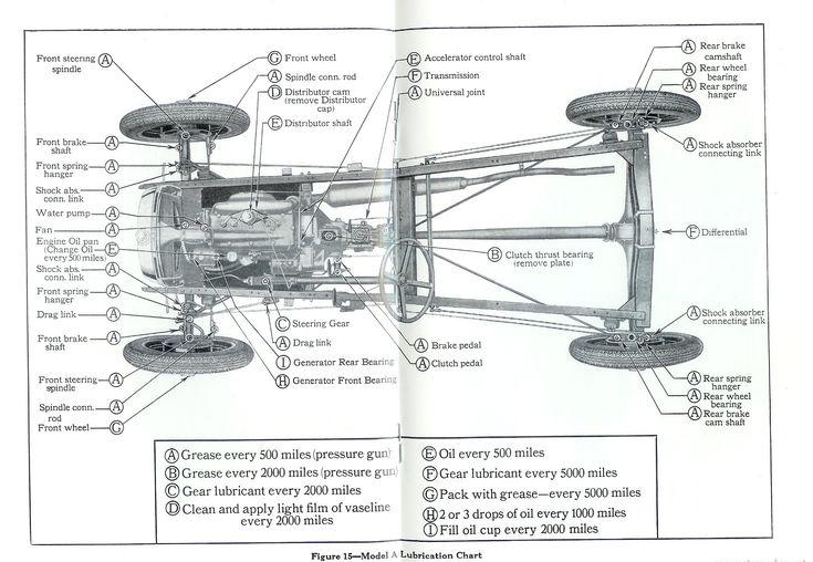 10 best P-47 Hot Rod Windshield Ideas images on Pinterest