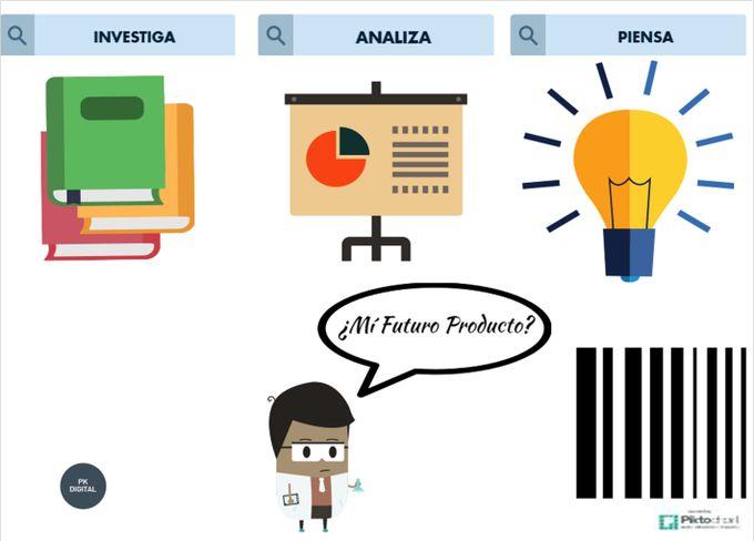 ¿Cómo hacer con Productos Locales?   digitalinbound.blogspot.com Inbound Marketing