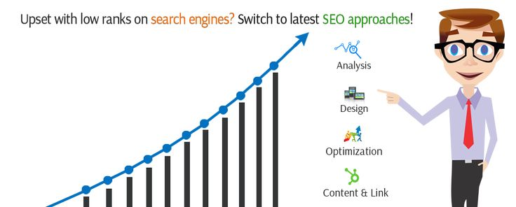 If you are looking for Digital Marketing services...Ethical SEO Solutions is one of the best choice...