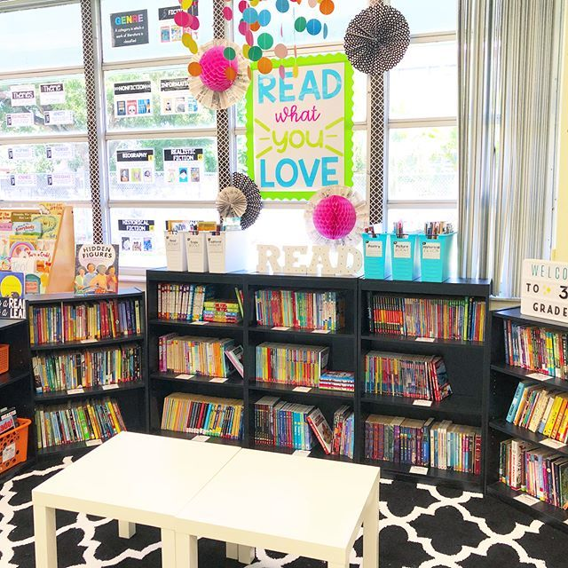 I M A Firm Believer In Giving Kids Freedom Of Choice When It Comes To Their Reading So O Classroom Library Organization Classroom Library Library Organization