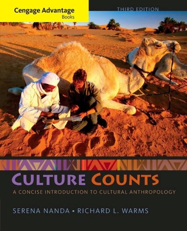 Culture Counts (3rd edition) shows you how culture matters in driving and explaining human behavior, how culture is dynamic, and how it interrelates various cultural systems in adaptive (or maladaptive) ways. The book emphasizes why understanding culture is important for understanding the world today, and how humans can solve problems and effect positive change. Available at Campbelltown College Library. #culturalanthropology #culture #societyandculture
