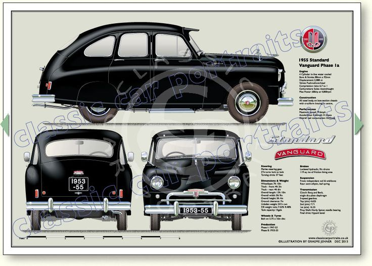 The 99 best vintage me images on pinterest br car british car and standard vanguard s1 1953 55 classic car portrait print fandeluxe Choice Image