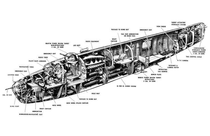b24 liberator  fuselage cutaway