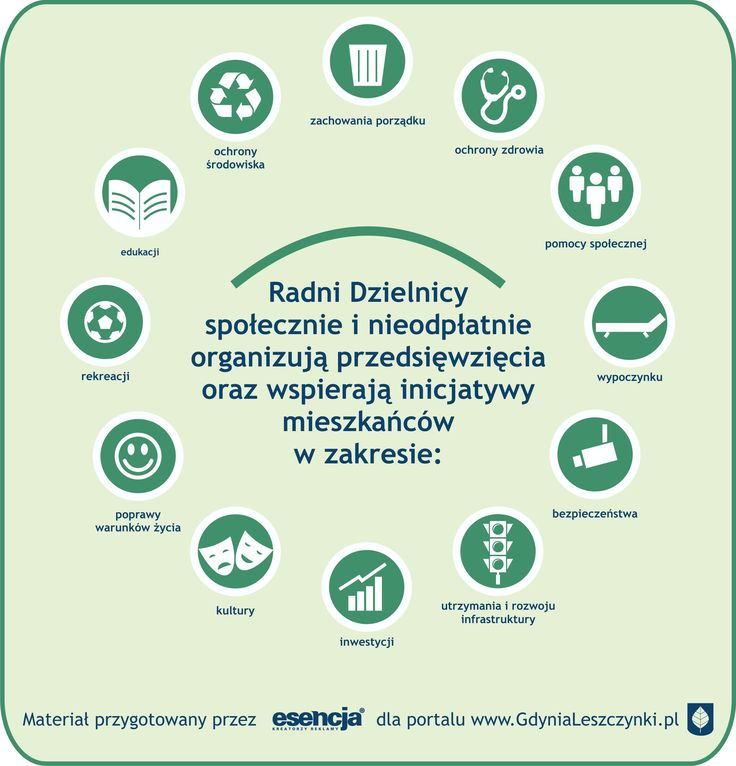 Myślimy, że podpis pod ikonografiką mówi wszystko - materiał przygotowany przez Esencja dla portalu GdyniaLeszczynki.pl.