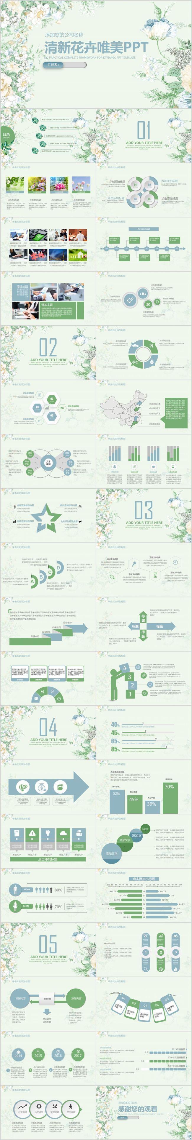 Berühmt Geschäftsvorlagen Für Zahlen Fotos - Beispiel Wiederaufnahme ...