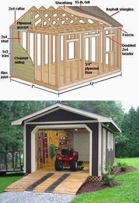 Shed Ideas Designs ryanshedplans 12000 shed plans with woodworking designs shed blueprints garden outdoor sheds Best 25 Shed Design Ideas On Pinterest Cheap Metal Sheds Small Shed Plans And Diy Shed