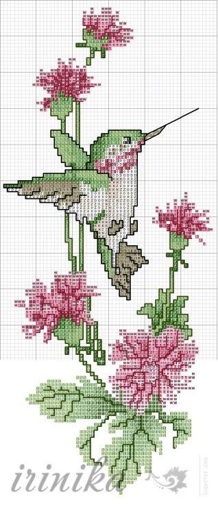 56 besten cross stitch patterns Bilder auf Pinterest | Kreuzstich ...