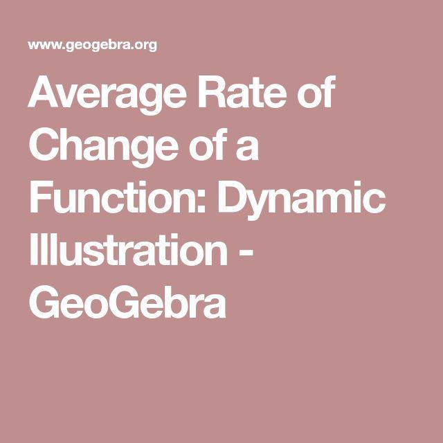 Average Rate of Change of a Function: Dynamic Illustration - GeoGebra