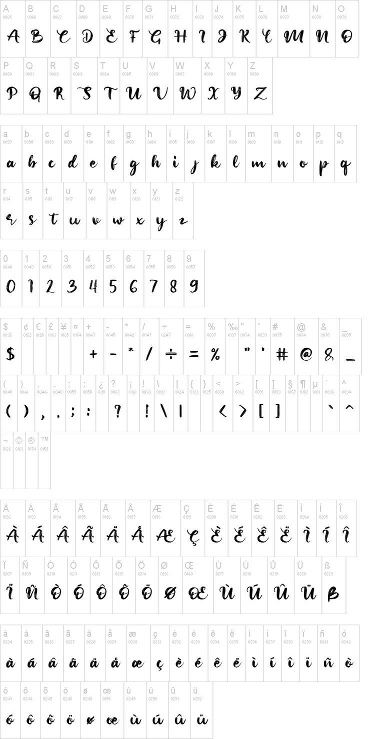 Mella Nissa Font (With images) Dafont