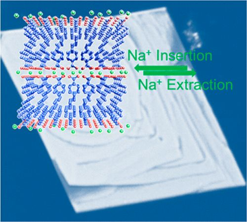 Na-ion batteries get closer to replacing Li-ion batteries