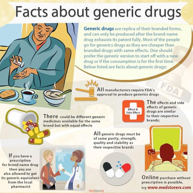 Facts About Generic Drugs