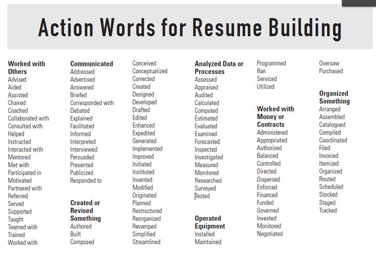 action words for cover letter