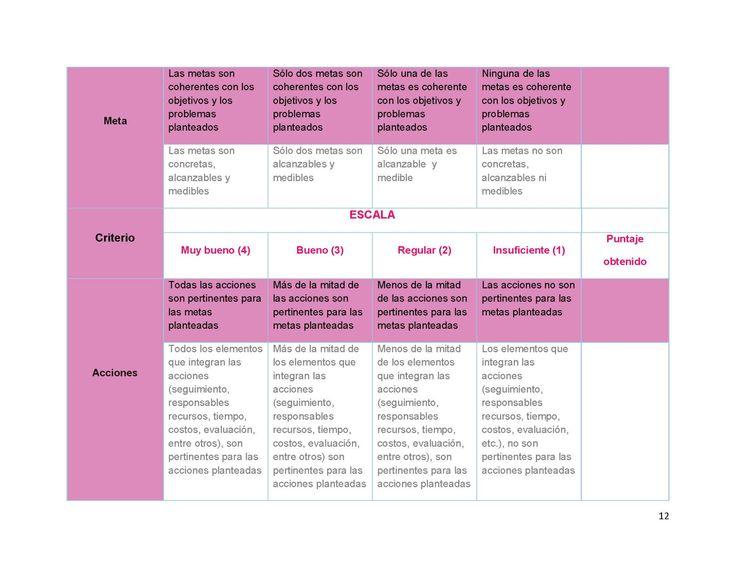 RUTA DE MEJORA ESCOLAR ciclo 2015 - 2016 Formato 2_Página_13
