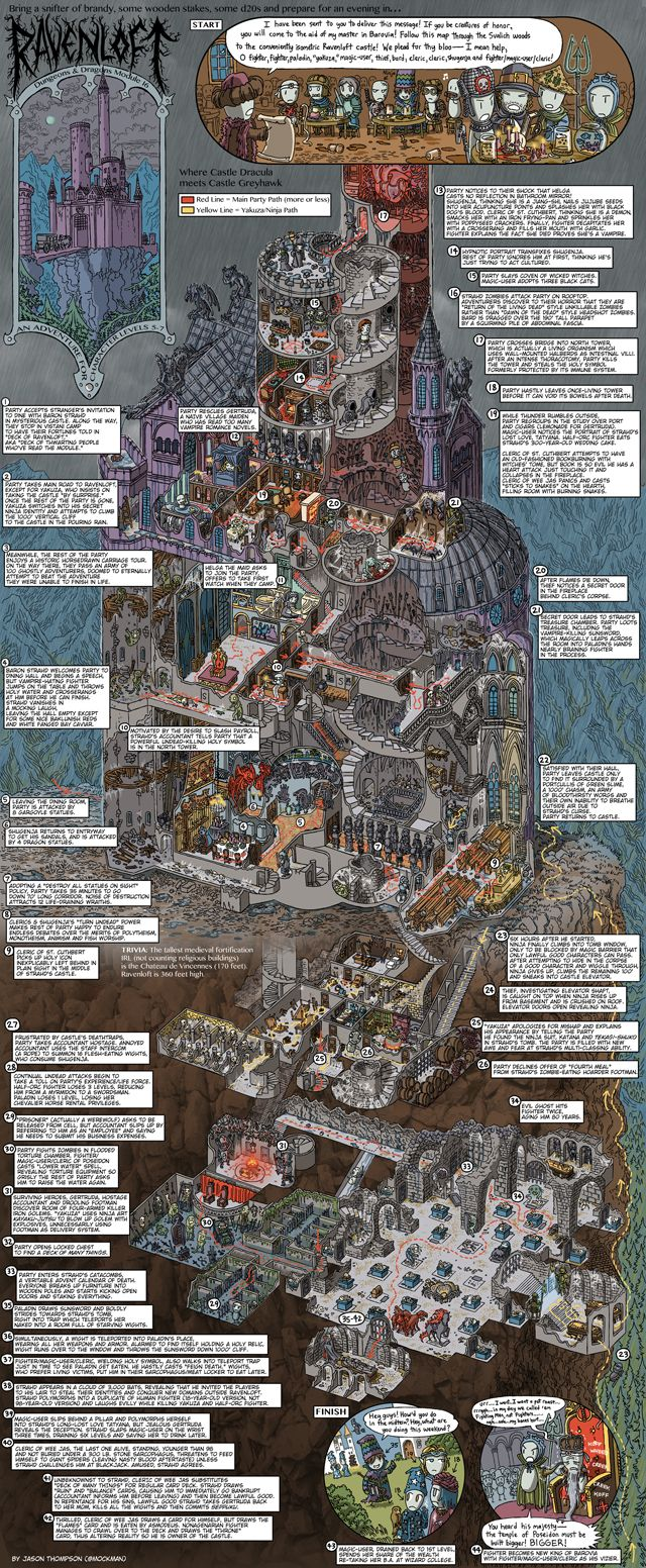 Dungeons & Dragons Roleplaying Game Official Home Page - Article (Walkthrough Map: Ravenloft) click on web site for larger image