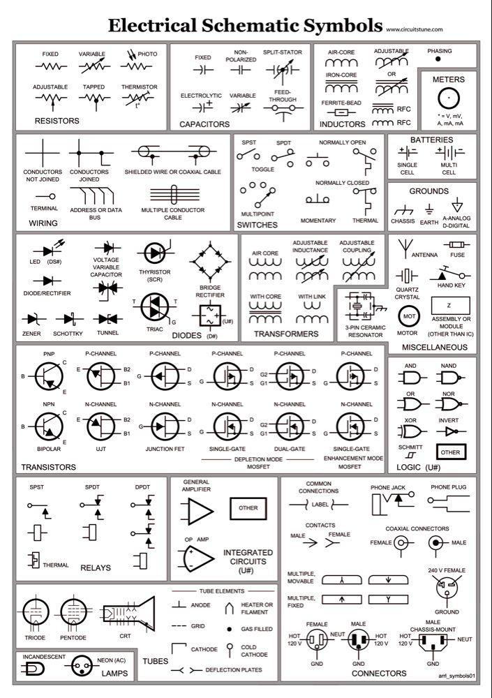 Understanding Electronic Diagrams