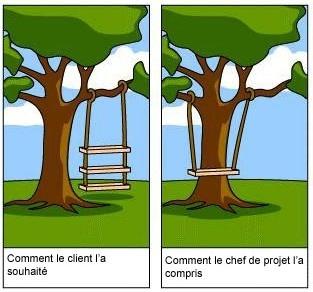 L'analogie d'un projet informatique avec une balançoire.