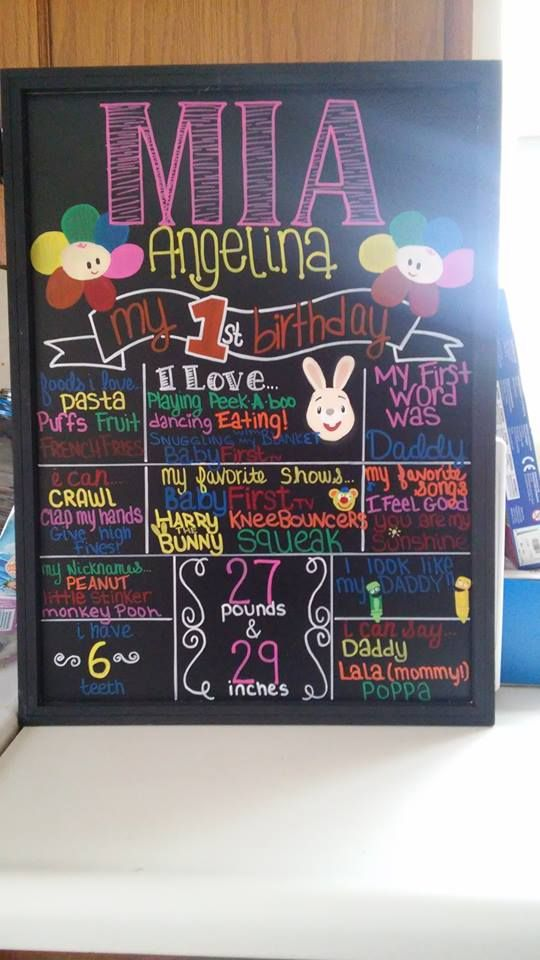 first birthday chalkboard #handpainted #birthday #chalkboard #firstbirthday…