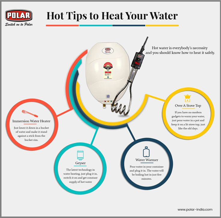 Hot water is everybody's necessity and you should know how to heat it safely