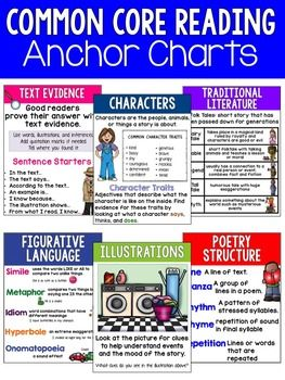 Writing Notebook Anchor Charts