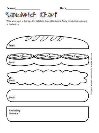 Hamburger graphic organizer to teach paragraphing wish my teacher used that